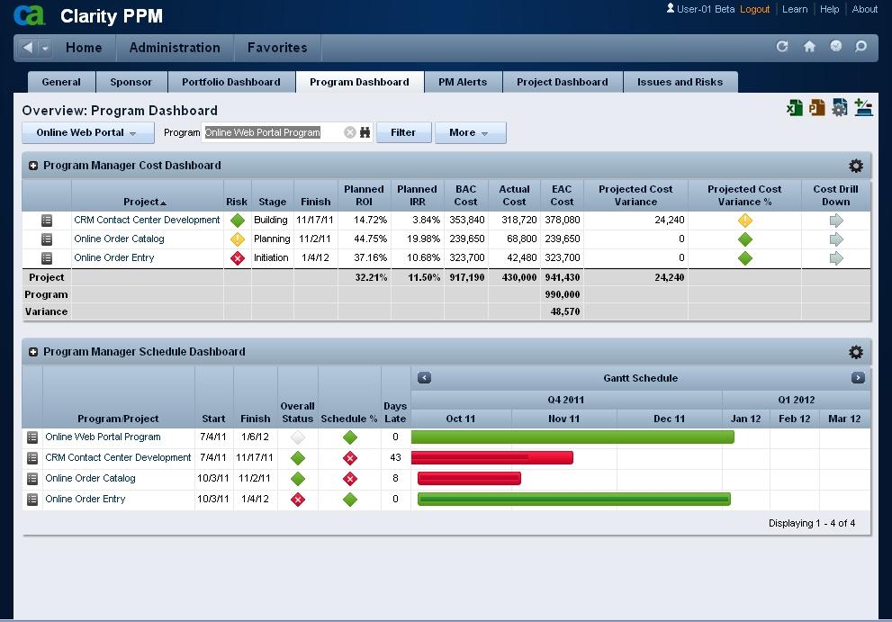 CA PPM (Clarity), gestión de programas