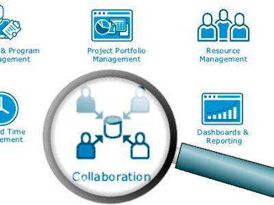 colaboración en ca ppm