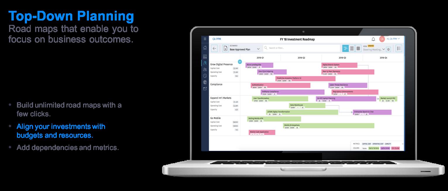 CA PPM 15.4 ayuda a las compañías a planificar de arriba hacia abajo